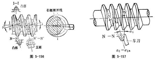 蜗杆 一个斜齿轮,当它只有一个或几个螺旋齿,螺旋角很大,导程角很小,且齿宽大于导程,并与蜗轮组成交错轴齿轮副时,该斜齿轮称蜗杆。目前常用的蜗杆有:圆柱蜗杆、环面蜗杆、锥蜗杆等(图5-154)。  圆柱蜗杆 分度曲面为圆柱面的蜗杆。可分直纹面圆柱蜗杆,曲纹面圆柱蜗杆两类。亦可分为车削型和包络型圆柱蜗杆两类。 直纹面圆柱蜗杆 用某平面截圆柱蜗杆螺旋面,若截线(螺旋面的廓线)是直线,则称这类圆柱蜗杆为直纹面圆柱蜗杆。其螺旋面是由直线作螺旋运动形成的,亦即螺旋面通常是用直刃车刀相对蜗杆毛坯放置在相应位置做螺旋运动