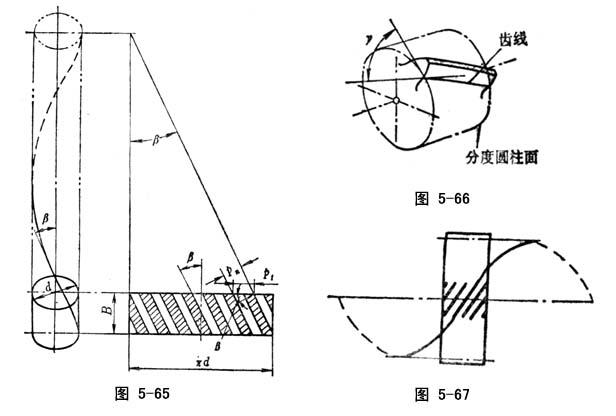圆柱体怎么摆法-圆柱齿轮图片