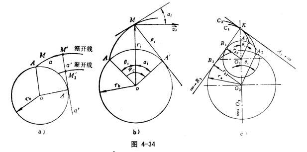 简笔画如何画出好看的圆与曲线?