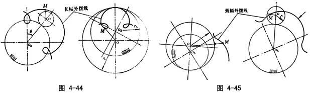 曲线行驶尺寸设计图