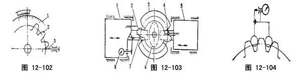 绕主轴转动的椭圆凸轮6,由电动机带动旋转,使两滑座同时作径向移动.